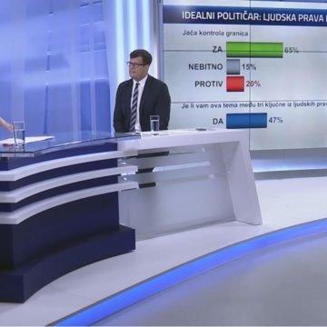 Zoran Milanović nije pogodio bilo hrvatskih birača: I lijevi i desni žele snažnu kontrolu granica