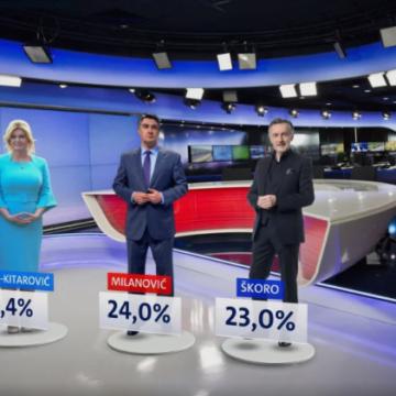 Škoro puše za vrat Zoranu Milanoviću: Hoće li on u drugi krug s Kolindom?